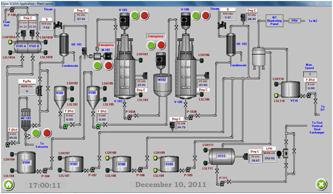 edible oil refining processes   degumming   neutralization    flowchart